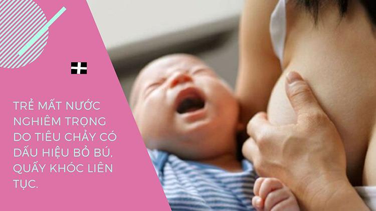 Các cấp độ mất nước của trẻ sơ sinh bị tiêu chảy 1