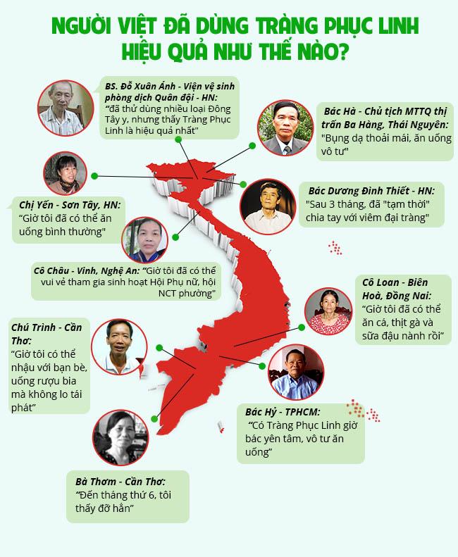 Người Việt đã dùng Tràng Phục Linh hiệu quả như thế nào ? 1