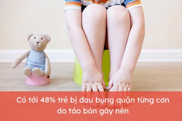 Trẻ bị đau bụng quặn từng cơn do đâu? 2