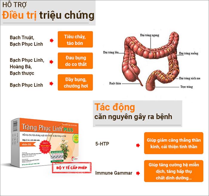 1. Tràng Phục Linh Plus đi vào gốc rễ gây bệnh, nên giảm nhanh triệu chứng và ngăn ngừa tái phát 2